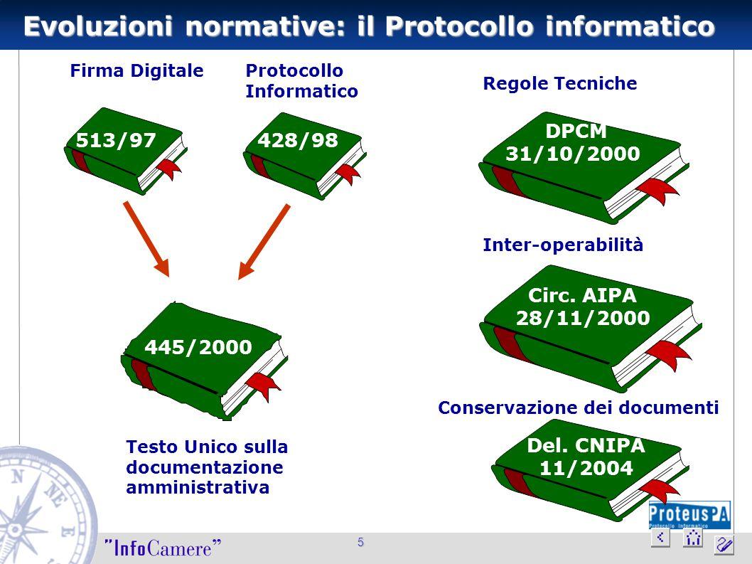 5 Firma Digitale 513/97428/98 Protocollo Informatico 445/2000 DPCM 31/10/2000 Circ. AIPA 28/11/2000 Del. CNIPA 11/2004 Testo Unico sulla documentazion