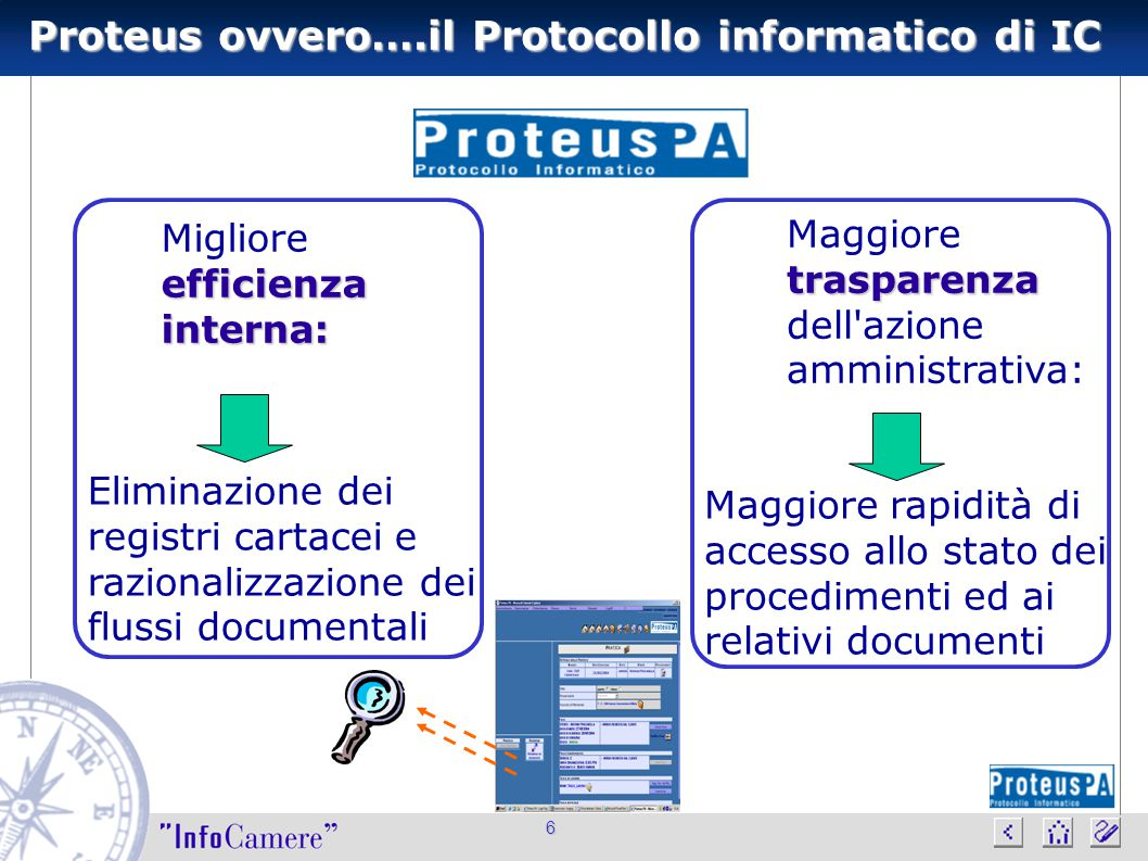 6 Proteus ovvero….il Protocollo informatico di IC Eliminazione dei registri cartacei e razionalizzazione dei flussi documentali Maggiore rapidità di a