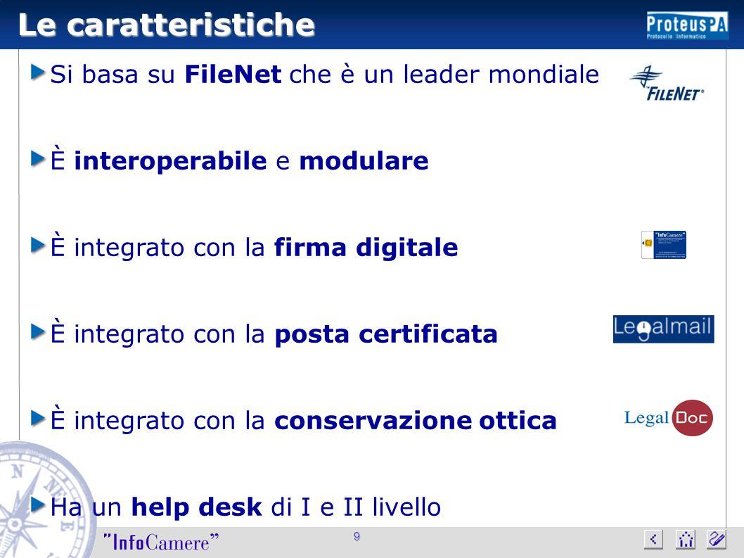 9 Le caratteristiche Si basa su FileNet che è un leader mondiale È interoperabile e modulare È integrato con la firma digitale È integrato con la post