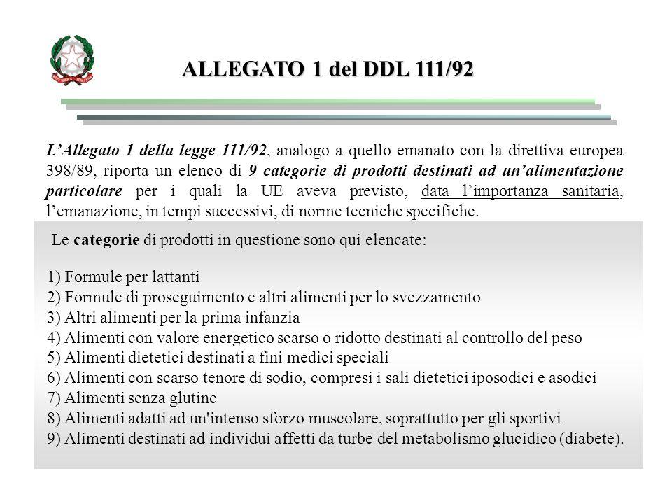 ALLEGATO 1 del DDL 111/92 L'Allegato 1 della legge 111/92, analogo a quello emanato con la direttiva europea 398/89, riporta un elenco di 9 categorie