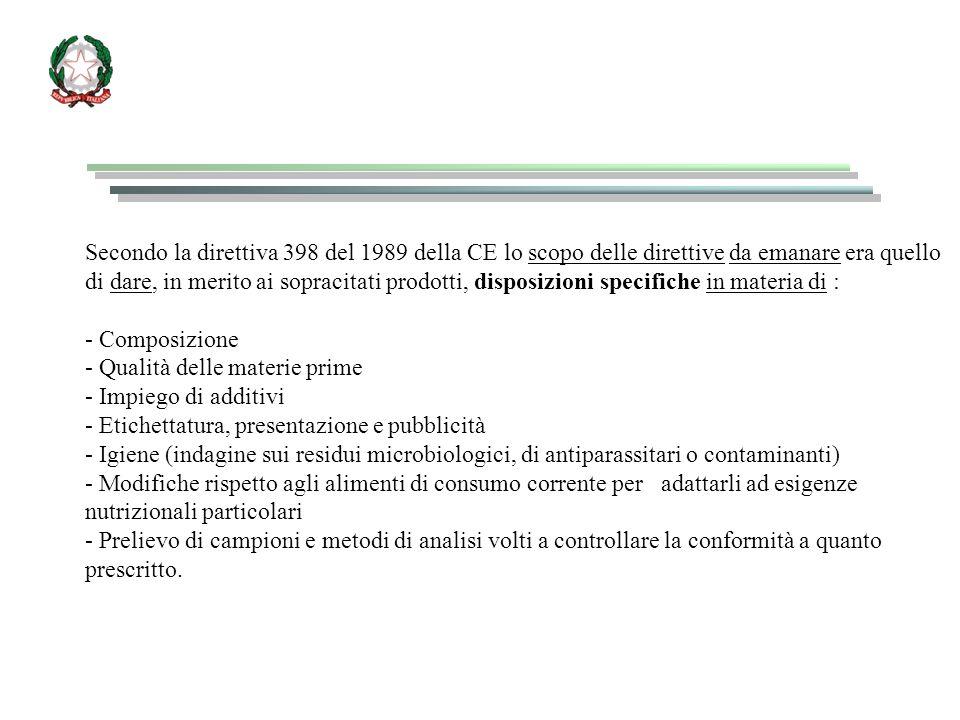 Secondo la direttiva 398 del 1989 della CE lo scopo delle direttive da emanare era quello di dare, in merito ai sopracitati prodotti, disposizioni spe