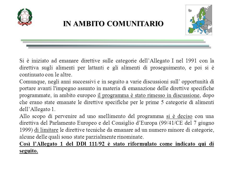 IN AMBITO COMUNITARIO Si è iniziato ad emanare direttive sulle categorie dell'Allegato I nel 1991 con la direttiva sugli alimenti per lattanti e gli a