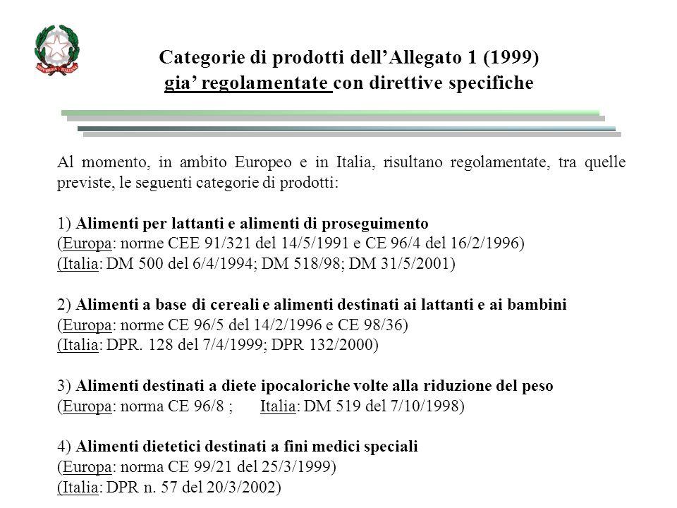 Al momento, in ambito Europeo e in Italia, risultano regolamentate, tra quelle previste, le seguenti categorie di prodotti: 1) Alimenti per lattanti e