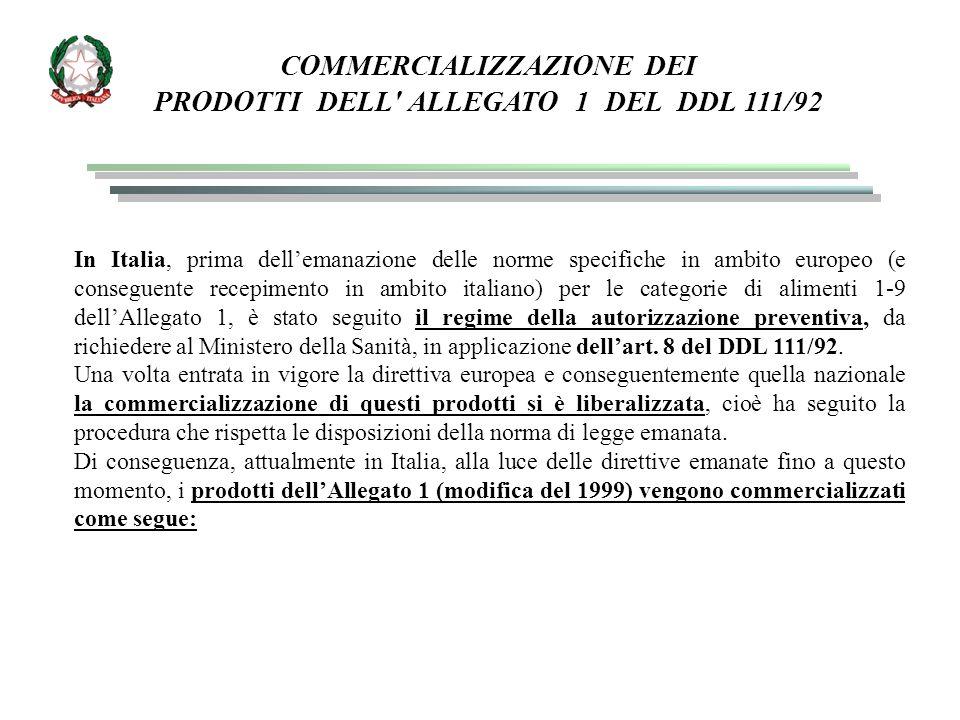 COMMERCIALIZZAZIONE DEI PRODOTTI DELL' ALLEGATO 1 DEL DDL 111/92 In Italia, prima dell'emanazione delle norme specifiche in ambito europeo (e consegue