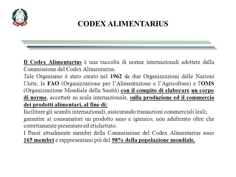 CODEX ALIMENTARIUS Il Codex Alimentarius è una raccolta di norme internazionali adottate dalla Commissione del Codex Alimentarius.