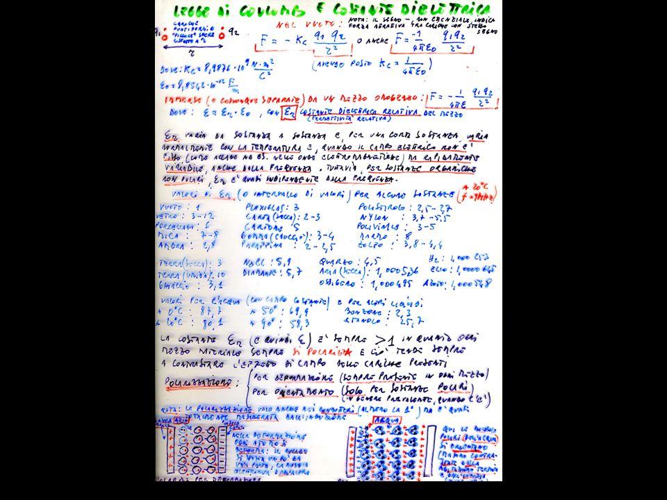 CIO' CHE CAMBIA PASSANDO DALLA FORZA GRAVITAZIONALE A QUELLA ELETTRICA E' IL VERSO - REPULSIVO PER LE CARICHE OPPOSTE - E LA PRESENZA DEL MEZZO, CHE SEMPRE LA RIDUCE (IN ACQUA DIVENTA 1/80) Per l'energia potenziale elettrostatica valgono quindi le stesse formule di quella gravitazionale salvo il segno: per le cariche non cresce, come per le masse, ma diminuisce con la distanza