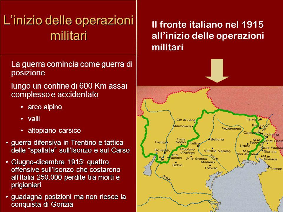 La guerra comincia come guerra di posizione lungo un confine di 600 Km assai complesso e accidentato arco alpino valli altopiano carsico guerra difensiva in Trentino e tattica delle spallate sull'Isonzo e sul Carsoguerra difensiva in Trentino e tattica delle spallate sull'Isonzo e sul Carso Giugno-dicembre 1915: quattro offensive sull'Isonzo che costarono all'Italia 250.000 perdite tra morti e prigionieriGiugno-dicembre 1915: quattro offensive sull'Isonzo che costarono all'Italia 250.000 perdite tra morti e prigionieri guadagna posizioni ma non riesce la conquista di Goriziaguadagna posizioni ma non riesce la conquista di Gorizia Il fronte italiano nel 1915 all'inizio delle operazioni militari L'inizio delle operazioni militari
