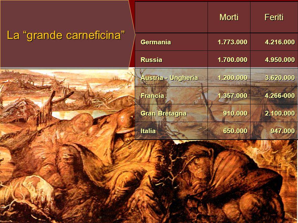 MortiFeritiGermania1.773.0004.216.000 Russia1.700.0004.950.000 Austria - Ungheria 1.200.0003.620.000 Francia1.357.0004.266-000 Gran Bretagna 910.0002.100.000 Italia650.000947.000 La grande carneficina