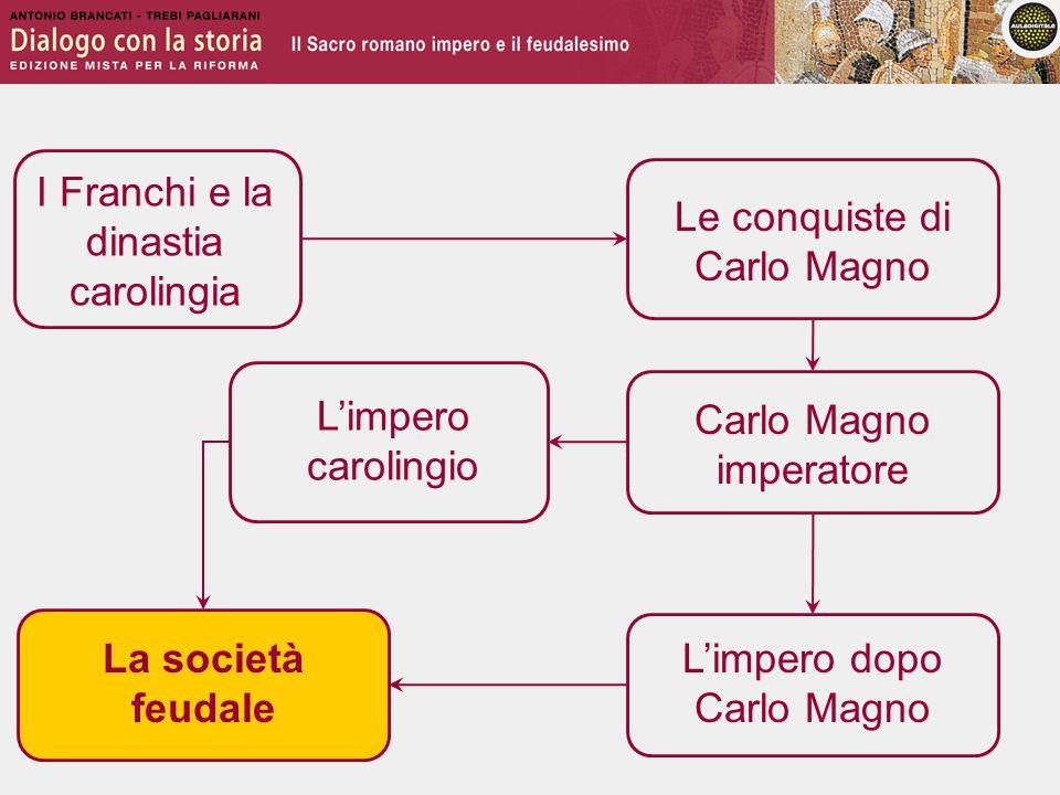 I Franchi e la dinastia carolingia L'impero carolingio Le conquiste di Carlo Magno imperatore La società feudale L'impero dopo Carlo Magno