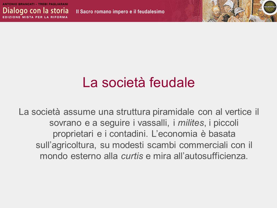 La società feudale La società assume una struttura piramidale con al vertice il sovrano e a seguire i vassalli, i milites, i piccoli proprietari e i contadini.