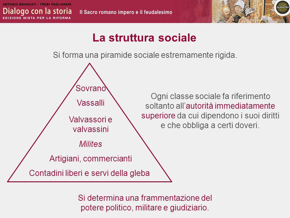 Sovrano La struttura sociale Si forma una piramide sociale estremamente rigida.