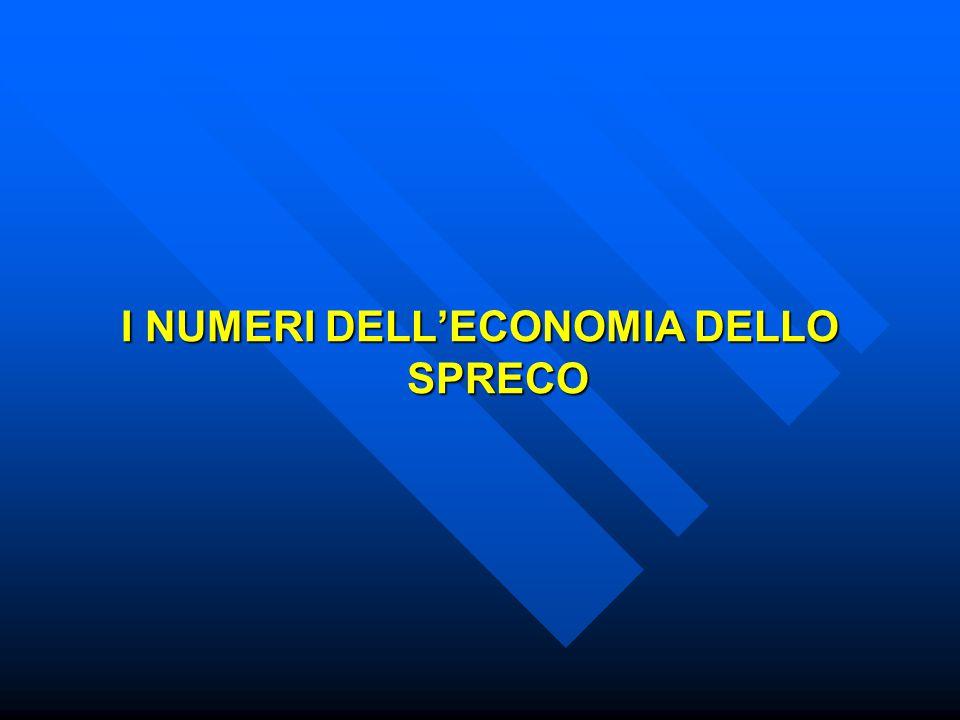 I NUMERI DELL'ECONOMIA DELLO SPRECO