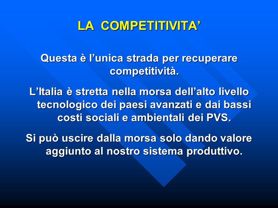 LA COMPETITIVITA' Questa è l'unica strada per recuperare competitività.