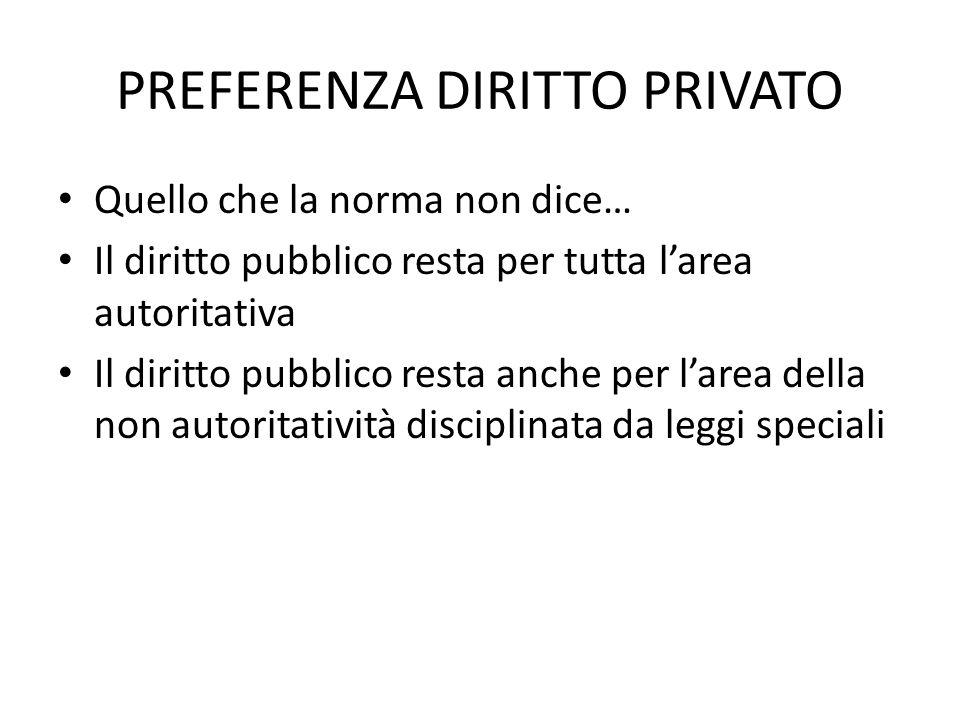 PREFERENZA DIRITTO PRIVATO Quello che la norma non dice… Il diritto pubblico resta per tutta l'area autoritativa Il diritto pubblico resta anche per l
