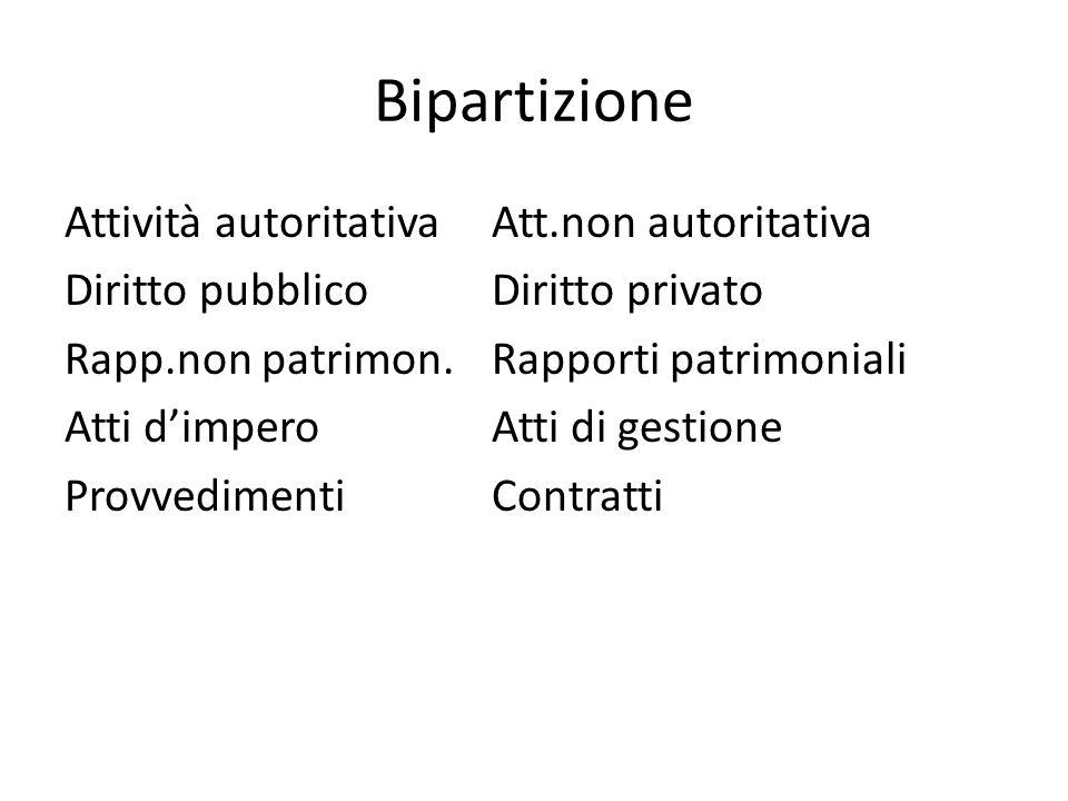 Bipartizione Attività autoritativaAtt.non autoritativa Diritto pubblicoDiritto privato Rapp.non patrimon.Rapporti patrimoniali Atti d'imperoAtti di ge