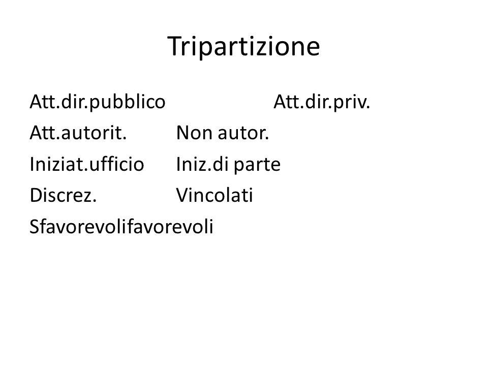 Tripartizione Att.dir.pubblicoAtt.dir.priv. Att.autorit.Non autor. Iniziat.ufficioIniz.di parte Discrez.Vincolati Sfavorevolifavorevoli