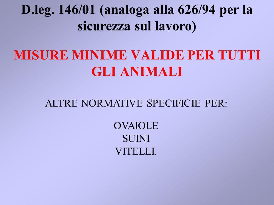 MISURE MINIME VALIDE PER TUTTI GLI ANIMALI ALTRE NORMATIVE SPECIFICIE PER: D.leg.