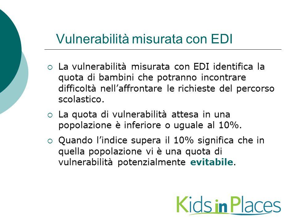 Vulnerabilità misurata con EDI  La vulnerabilità misurata con EDI identifica la quota di bambini che potranno incontrare difficoltà nell'affrontare l