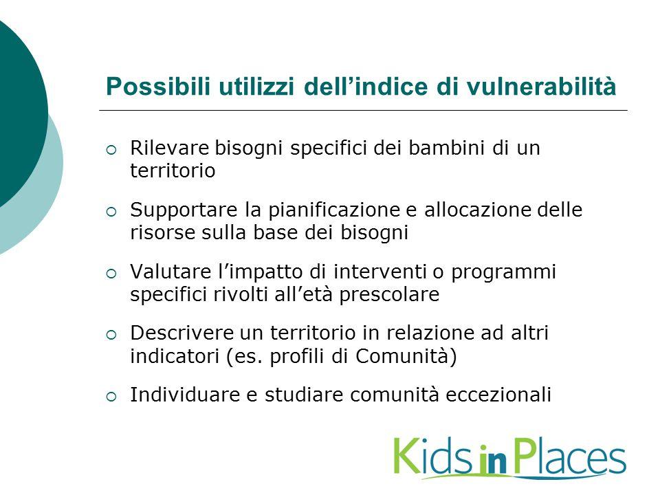 Possibili utilizzi dell'indice di vulnerabilità  Rilevare bisogni specifici dei bambini di un territorio  Supportare la pianificazione e allocazione