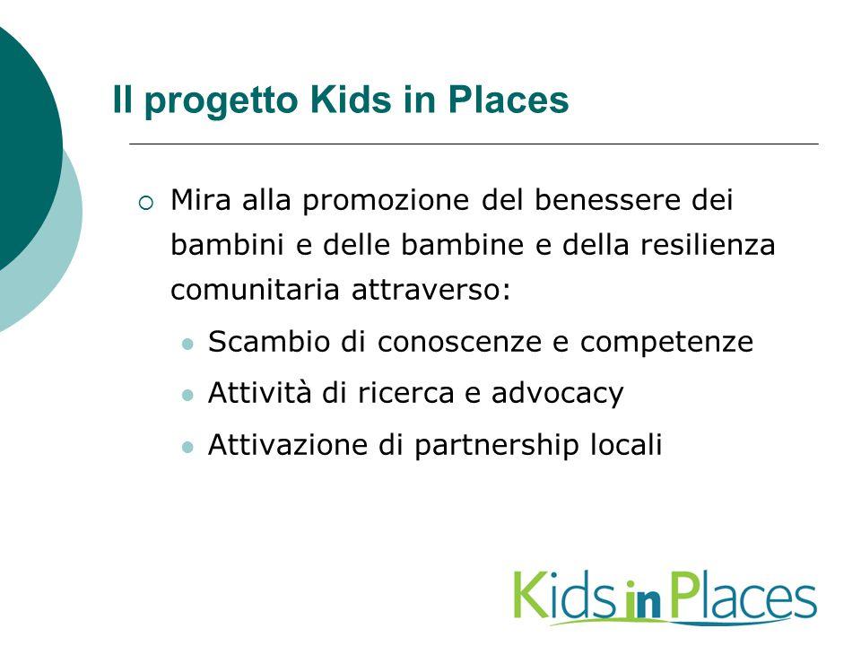 Il progetto Kids in Places  Mira alla promozione del benessere dei bambini e delle bambine e della resilienza comunitaria attraverso: Scambio di cono