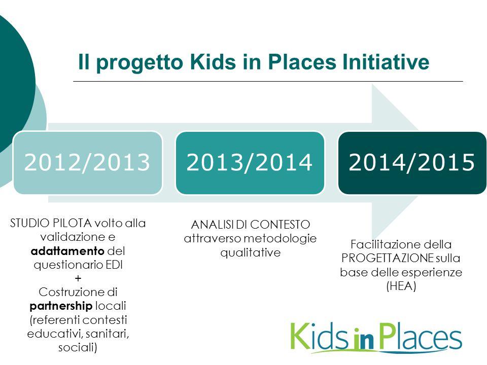 Il progetto Kids in Places Initiative STUDIO PILOTA volto alla validazione e adattamento del questionario EDI + Costruzione di partnership locali (ref
