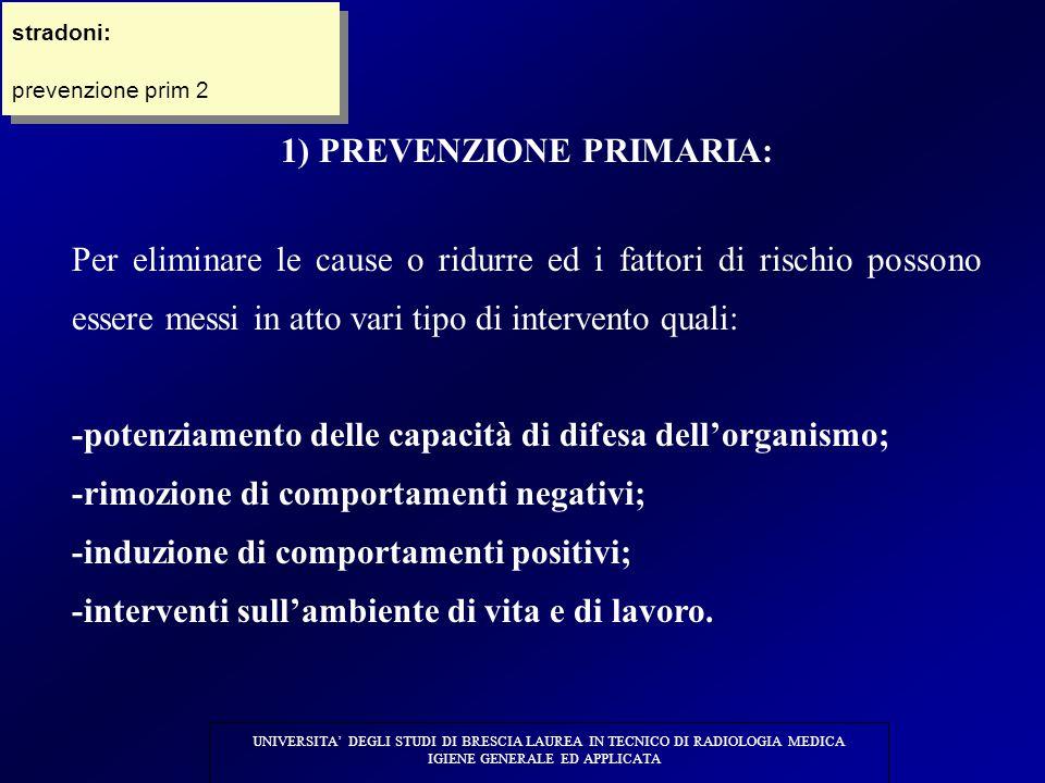 UNIVERSITA' DEGLI STUDI DI BRESCIA LAUREA IN TECNICO DI RADIOLOGIA MEDICA IGIENE GENERALE ED APPLICATA 1) PREVENZIONE PRIMARIA: Per eliminare le cause