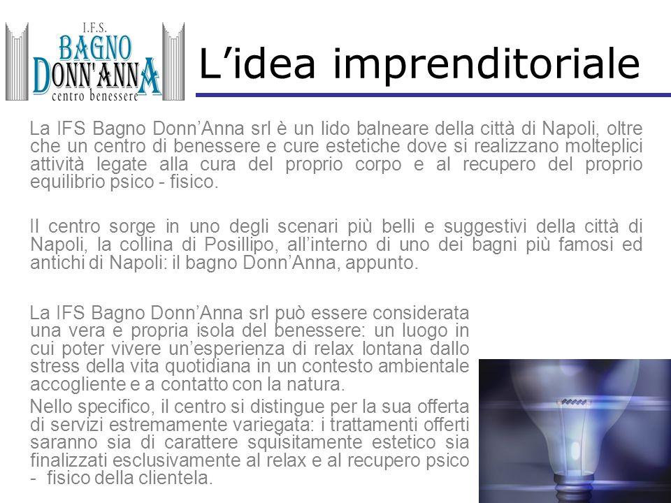 L'idea imprenditoriale La IFS Bagno Donn'Anna srl è un lido balneare della città di Napoli, oltre che un centro di benessere e cure estetiche dove si