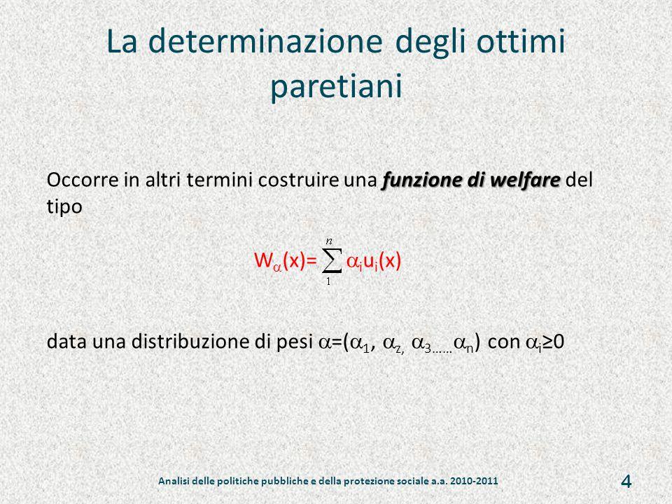La determinazione degli ottimi paretiani 4 Analisi delle politiche pubbliche e della protezione sociale a.a.