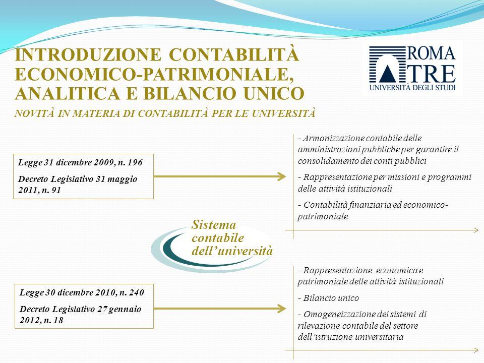 Elementi fondamentali del sistema contabile Riclassificazione dei dati per predisporre i documenti finanziari evitando la doppia rilevazione contabile PIANO DEI CONTI PIANO DEI CENTRI DI RESPONSABILITÀ E DEI CENTRI DI COSTO CLASSIFICAZIONE PER MISSIONI E PROGRAMMI SISTEMA DI RILEVAZIONE DEI FATTI AZIENDALI BASATO SUL METODO DELLA PARTITA DOPPIA