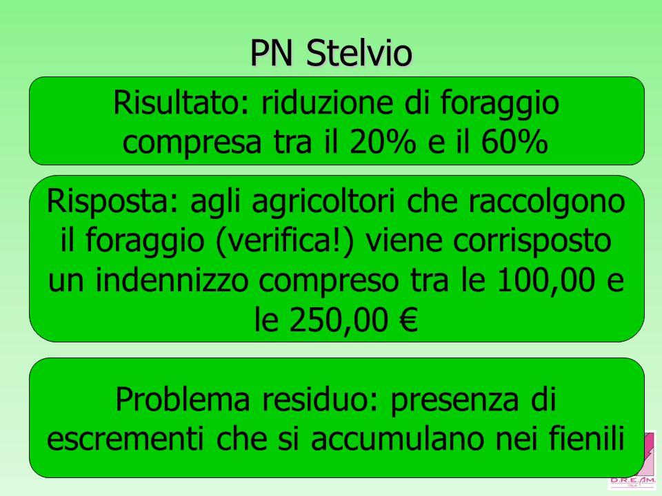 PN Stelvio Risultato: riduzione di foraggio compresa tra il 20% e il 60% Risposta: agli agricoltori che raccolgono il foraggio (verifica!) viene corri