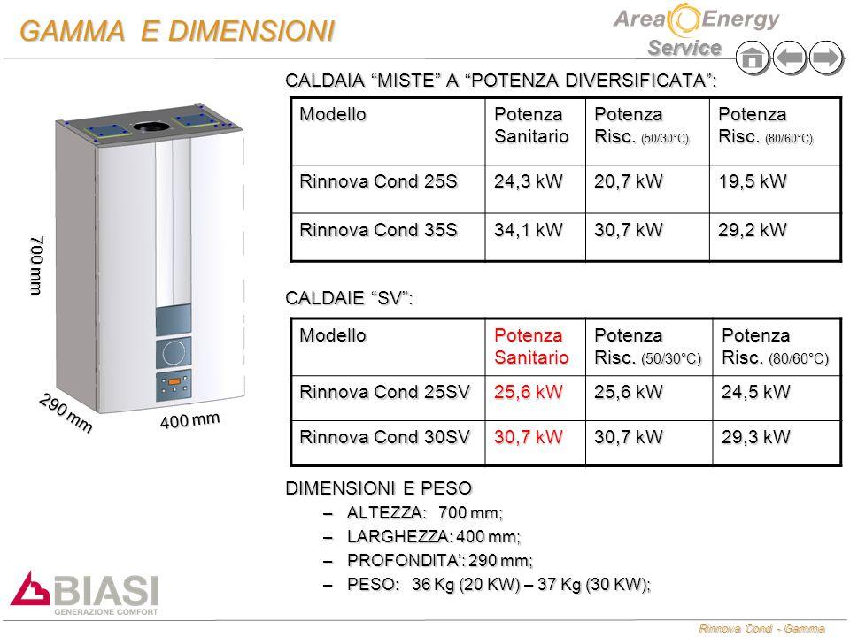 Rinnova Cond - Gamma Service GAMMA E DIMENSIONI CALDAIA MISTE A POTENZA DIVERSIFICATA : CALDAIE SV : DIMENSIONI E PESO –ALTEZZA:700 mm; –LARGHEZZA: 400 mm; –PROFONDITA': 290 mm; –PESO: 36 Kg (20 KW) – 37 Kg (30 KW); Modello Potenza Sanitario Potenza Risc.