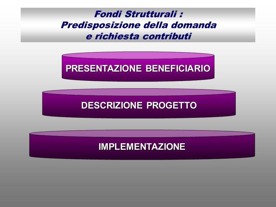 PRESENTAZIONE BENEFICIARIO DESCRIZIONE PROGETTO IMPLEMENTAZIONE Fondi Strutturali : Predisposizione della domanda e richiesta contributi