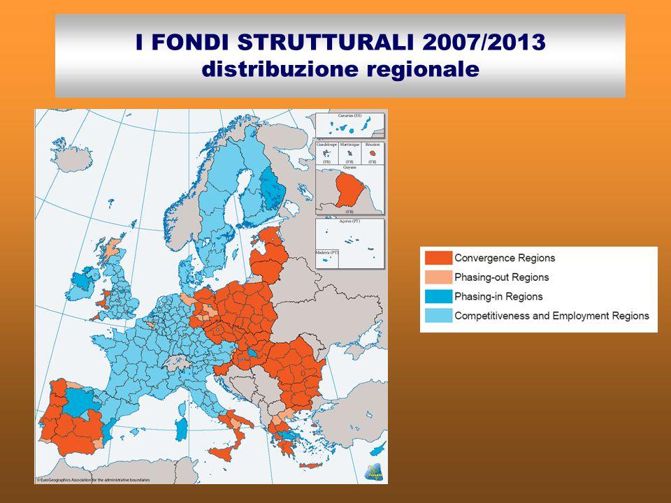 ROMANIA: l'intervento finanziario dei F.S.