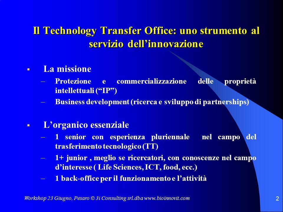 Workshop 23 Giugno, Pesaro © 3i Consulting srl.dba www.bioinnovit.com 3 Il Technology Transfer Office: uno strumento al servizio dell'innovazione  Le funzioni (per sommi capi) 1.Valorizzazione e promozione delle IP 2.Formazione di spin-off 3.Coordinamento degli aspetti di business dei consorzi europei di R&S (FP7)