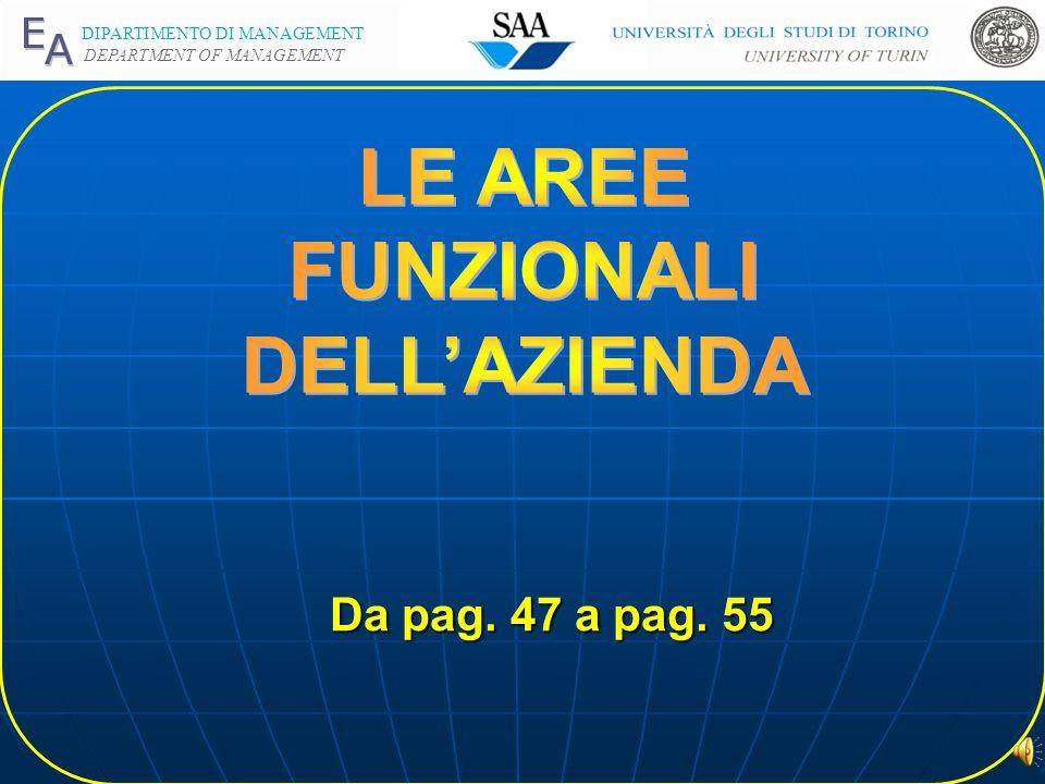 DIPARTIMENTO DI MANAGEMENT DEPARTMENT OF MANAGEMENT Da pag. 47 a pag. 55