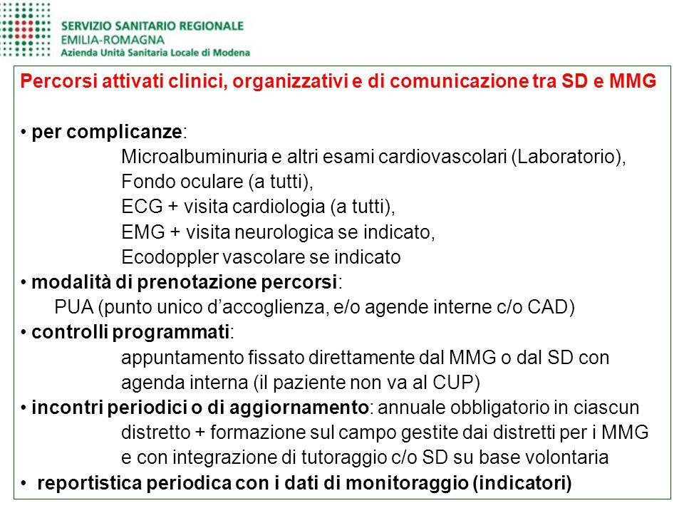 Percorsi attivati clinici, organizzativi e di comunicazione tra SD e MMG per complicanze: Microalbuminuria e altri esami cardiovascolari (Laboratorio)