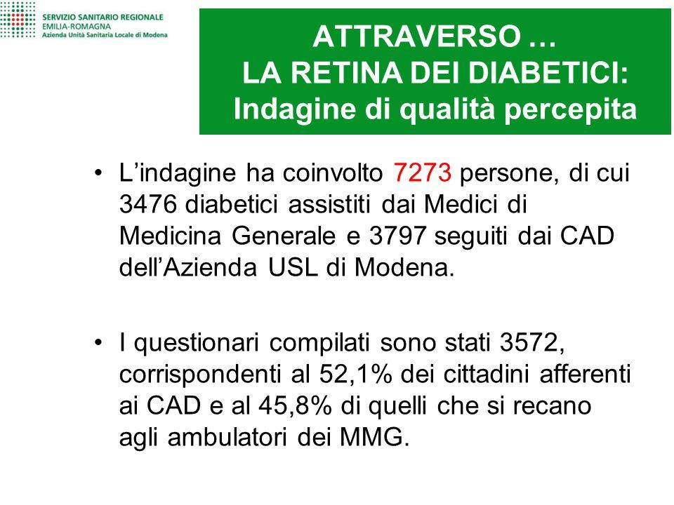 ATTRAVERSO … LA RETINA DEI DIABETICI: Indagine di qualità percepita L'indagine ha coinvolto 7273 persone, di cui 3476 diabetici assistiti dai Medici d