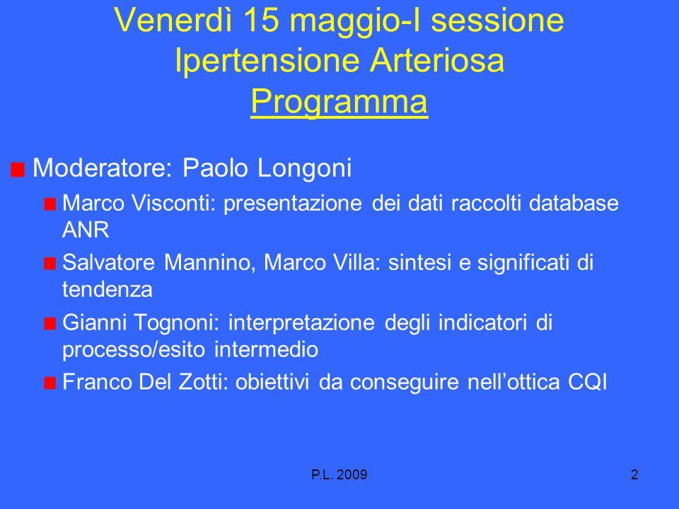 P.L. 20092 Venerdì 15 maggio-I sessione Ipertensione Arteriosa Programma Moderatore: Paolo Longoni Marco Visconti: presentazione dei dati raccolti dat