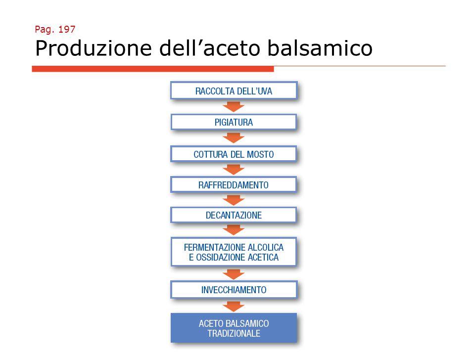 Pag. 197 Produzione dell'aceto balsamico