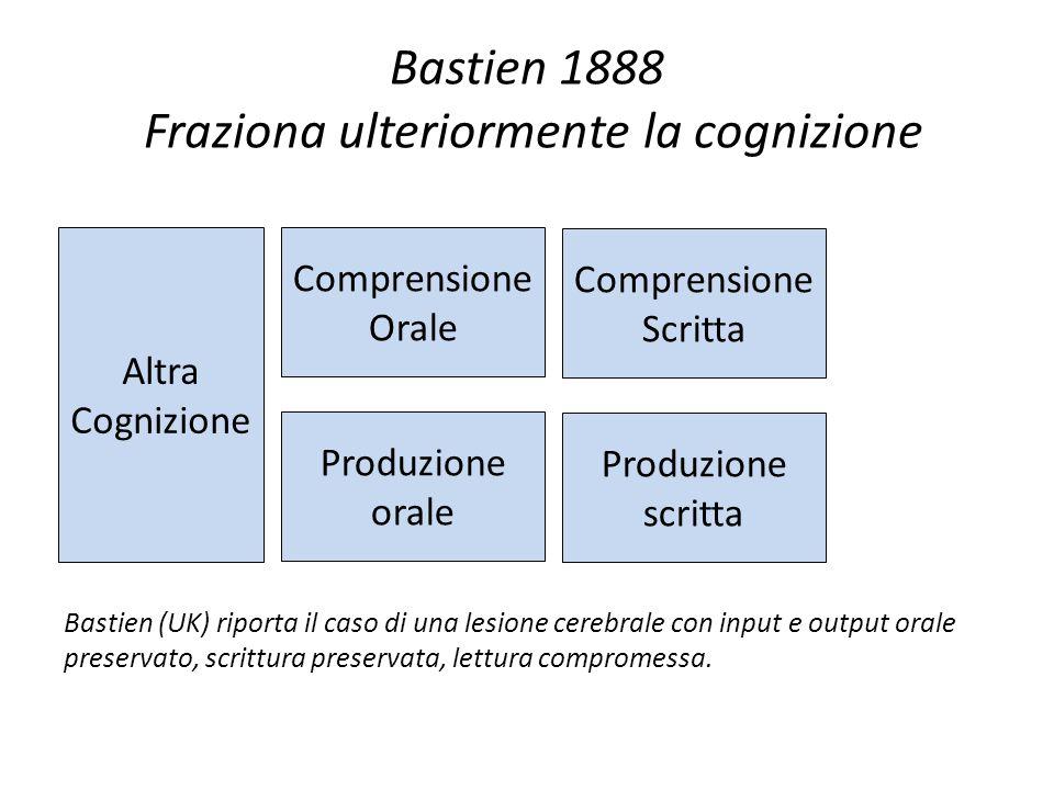 Bastien 1888 Fraziona ulteriormente la cognizione Bastien (UK) riporta il caso di una lesione cerebrale con input e output orale preservato, scrittura