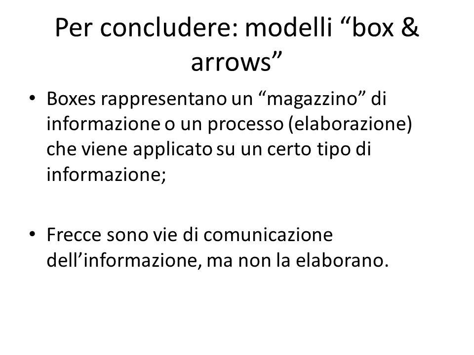 """Per concludere: modelli """"box & arrows"""" Boxes rappresentano un """"magazzino"""" di informazione o un processo (elaborazione) che viene applicato su un certo"""