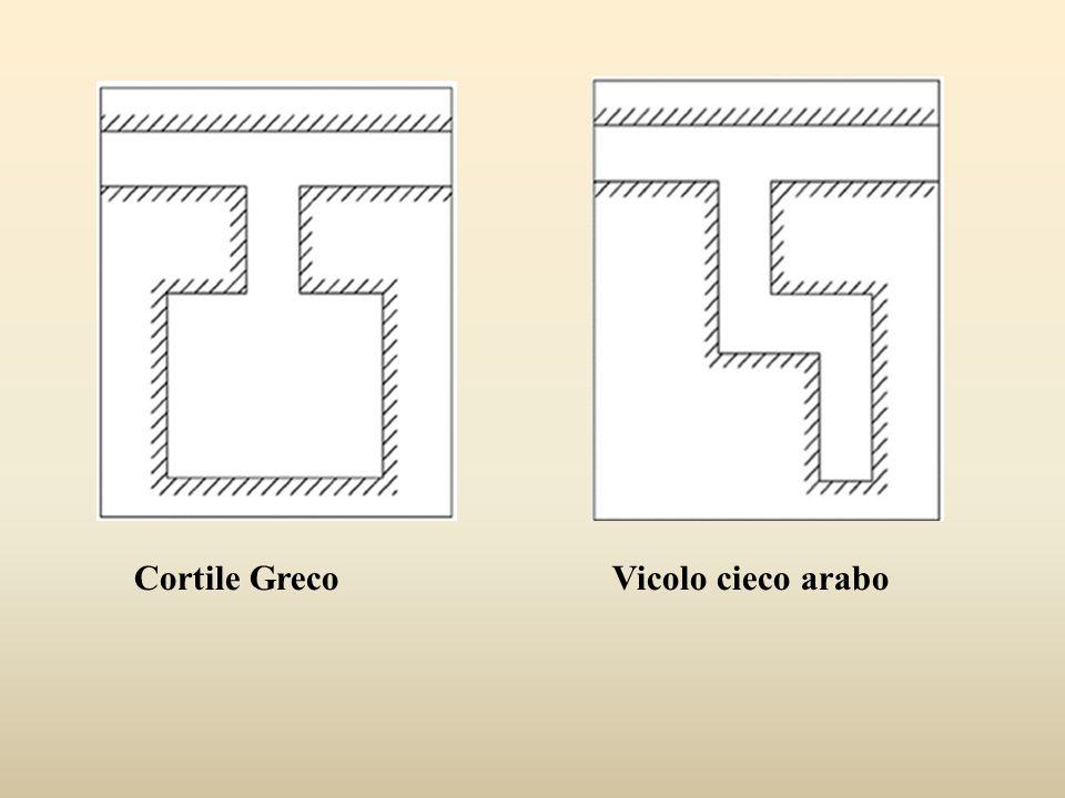 Cortile Greco Vicolo cieco arabo