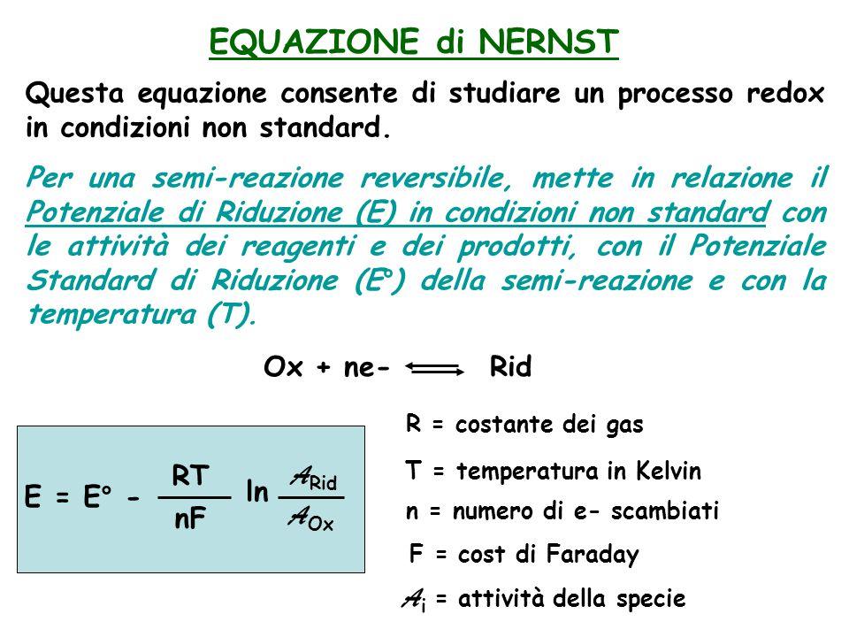 EQUAZIONE di NERNST Questa equazione consente di studiare un processo redox in condizioni non standard.