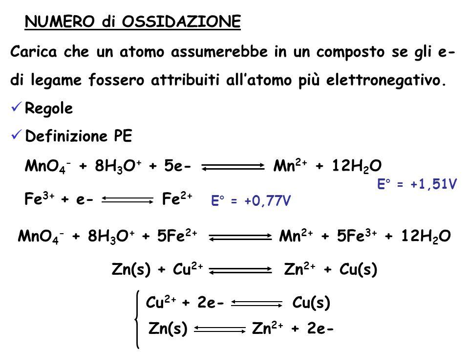 NUMERO di OSSIDAZIONE Carica che un atomo assumerebbe in un composto se gli e- di legame fossero attribuiti all'atomo più elettronegativo.