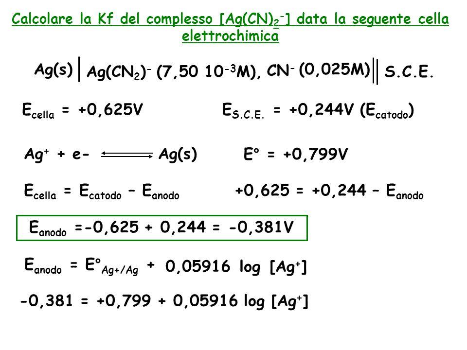 Calcolare la Kf del complesso [Ag(CN) 2 - ] data la seguente cella elettrochimica Ag(s) Ag(CN 2 ) - (7,50 10 -3 M),S.C.E.