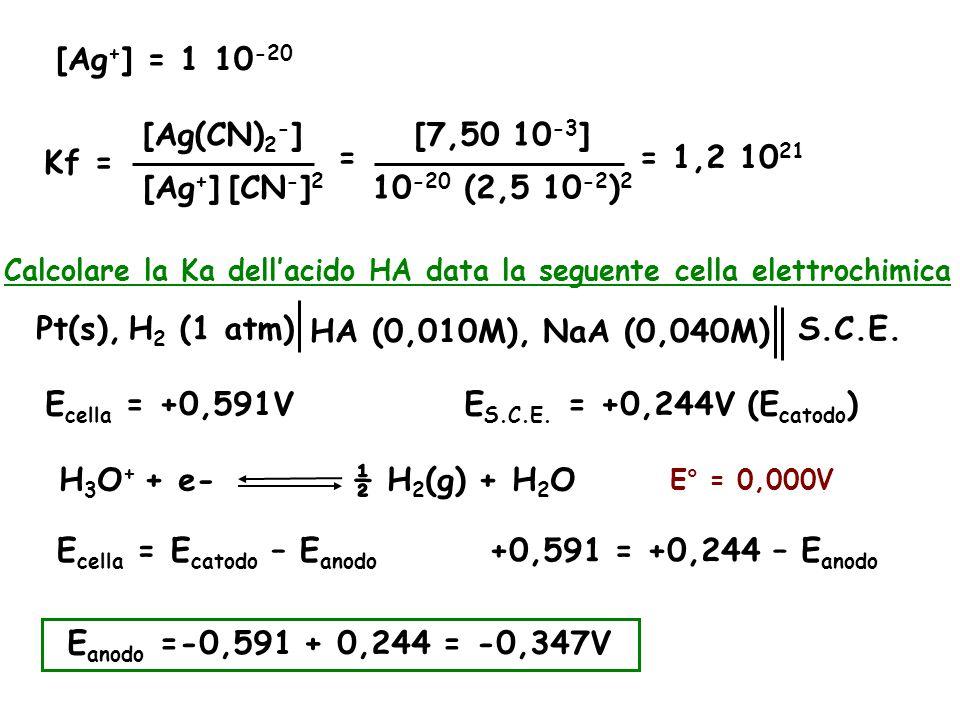 [Ag + ] = 1 10 -20 Kf = [Ag + ][CN - ] 2 [Ag(CN) 2 - ] = [7,50 10 -3 ] 10 -20 (2,5 10 -2 ) 2 = 1,2 10 21 Calcolare la Ka dell'acido HA data la seguente cella elettrochimica Pt(s), H 2 (1 atm) HA (0,010M), NaA (0,040M) E cella = +0,591VE S.C.E.