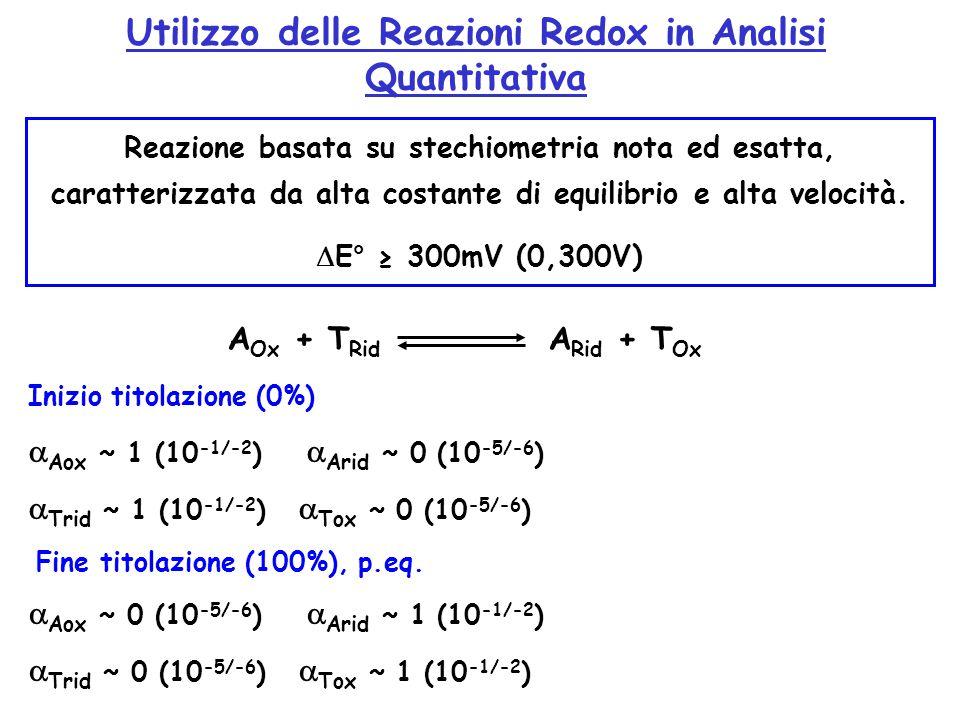 Utilizzo delle Reazioni Redox in Analisi Quantitativa Reazione basata su stechiometria nota ed esatta, caratterizzata da alta costante di equilibrio e alta velocità.