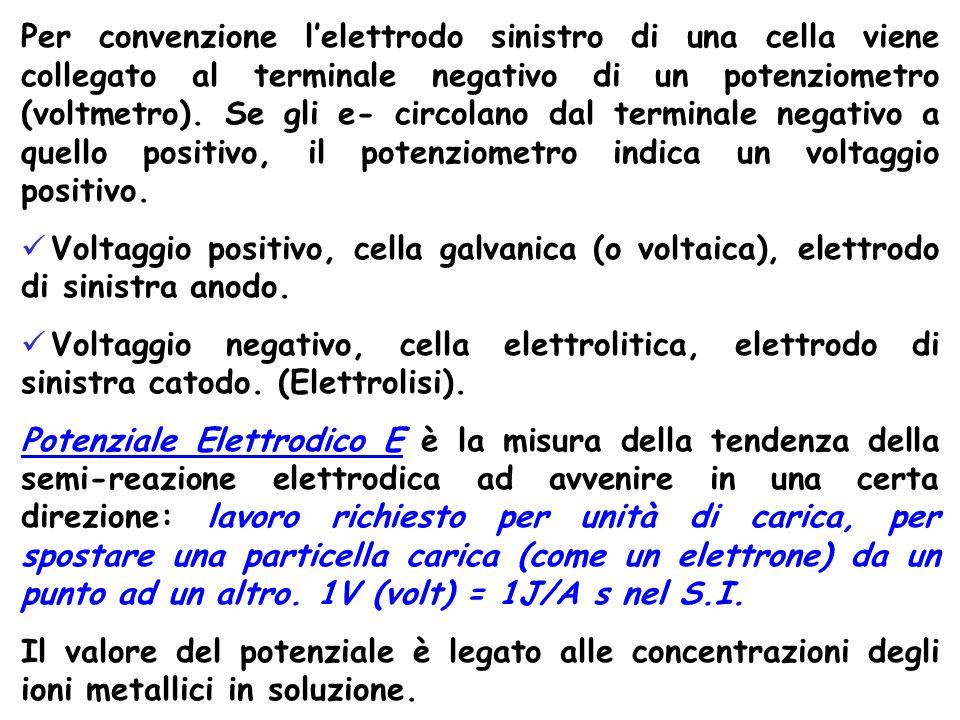 Per convenzione l'elettrodo sinistro di una cella viene collegato al terminale negativo di un potenziometro (voltmetro).