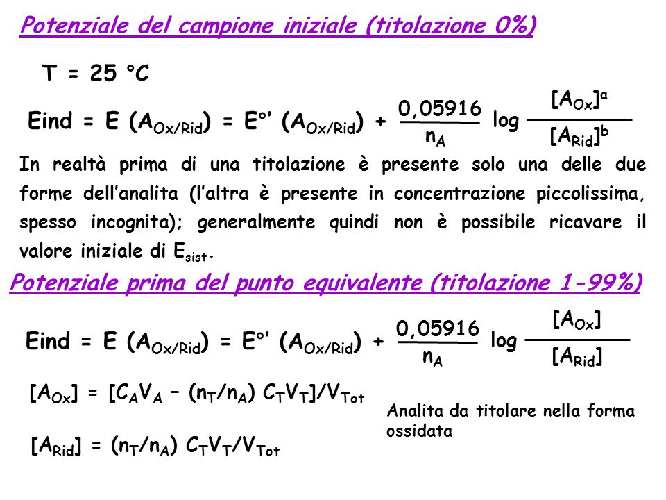 Potenziale del campione iniziale (titolazione 0%) T = 25 °C Eind = E (A Ox/Rid ) = E°' (A Ox/Rid ) + 0,05916 nAnA log [A Ox ] a [A Rid ] b In realtà prima di una titolazione è presente solo una delle due forme dell'analita (l'altra è presente in concentrazione piccolissima, spesso incognita); generalmente quindi non è possibile ricavare il valore iniziale di E sist.