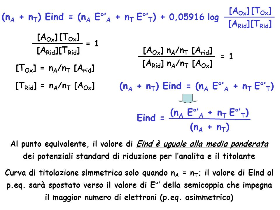 (n A + n T ) Eind = (n A E°' A + n T E°' T ) + 0,05916 log [A Ox ] [T Ox ] [A Rid ][T Rid ] [A Ox ] [T Ox ] [A Rid ][T Rid ] = 1 [T Ox ] = n A /n T [A
